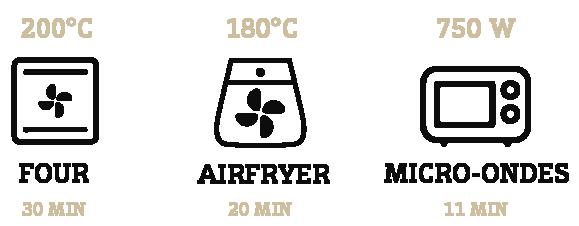temps de cuisson croquettes